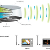 broadband radar